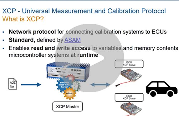 Model-based calibration testing and ECU bypassing with XCP using Simulink Real-Time and Speedgoat target hardware