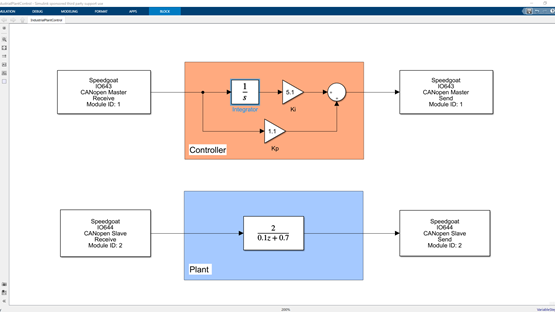CANopen for Simulink