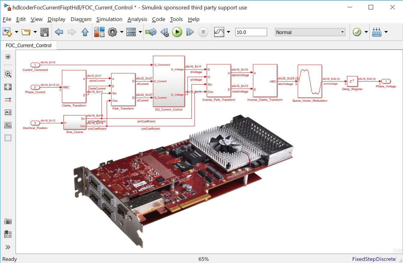 Speedgoat - FPGA I/O Modules, Code Modules, and Simulink Workflow