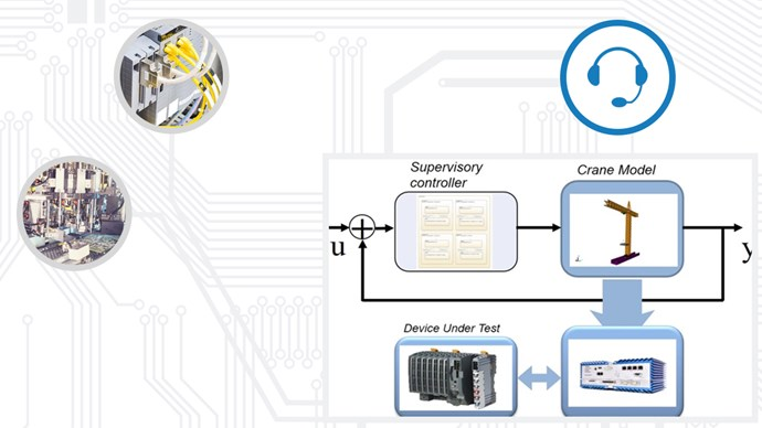 Model-Based Design to Build and Validate a Control System for an Industrial PLC using Simulink and Speedgoat Real-Time Target Machines