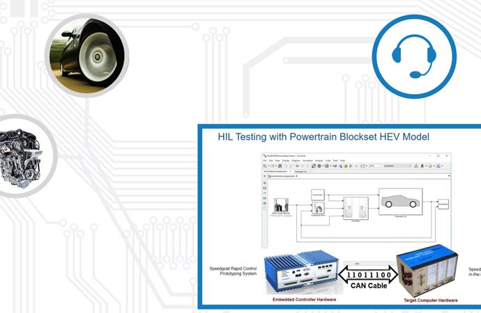 Automotive HIL Testing Using the Powertrain Blockset and Speedgoat Real-Time Target Machines