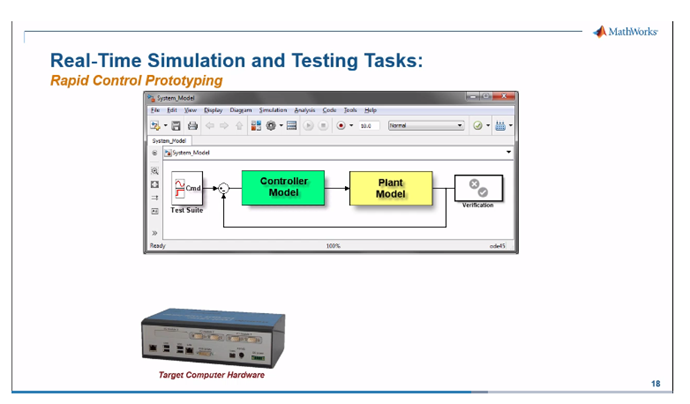 Connecting Hardware to Simulink for Real-time Simulation and Testing