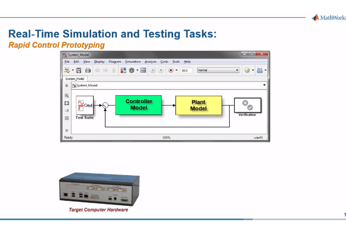 Videos and Webinars Speedgoat - Real-time Testing - MATLAB