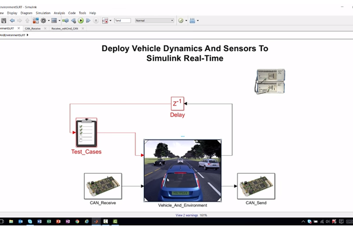 Advanced Driver Assistance Systems (ADAS) Features Using MATLAB, Simulink, and Simulink Real-Time