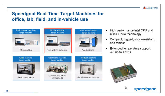 """Using Speedgoat Target Computer Hardware for Simulink Real-Time"" webinar hosted by MathWorks and Speedgoat"