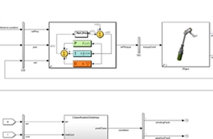 Model-Based Design for Predictive Maintenance, Part 4: Code Generation and Real-Time Testing