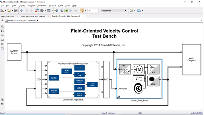 HIL Testing for Power Electronics using Simulink and Speedgoat FPGAs