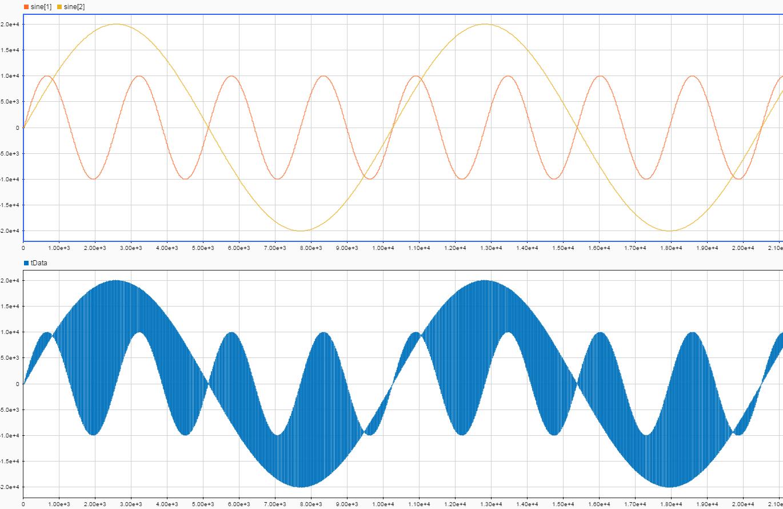 IO3xx Direct Stream / Examples / Speedgoat - HDL Coder Integration