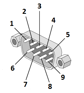 the following figure shows the pin numbering of a db9 connector when  looking from the front (outside of the target machine)