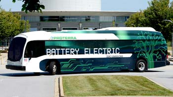 HIL simulation of electric bus